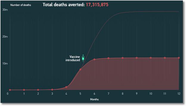 outpacing_pandemics_flu_22_weeks