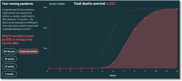 outpacing_pandemics_flu_travel_restrictions