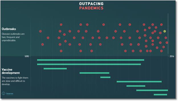 outpacing_pandemics