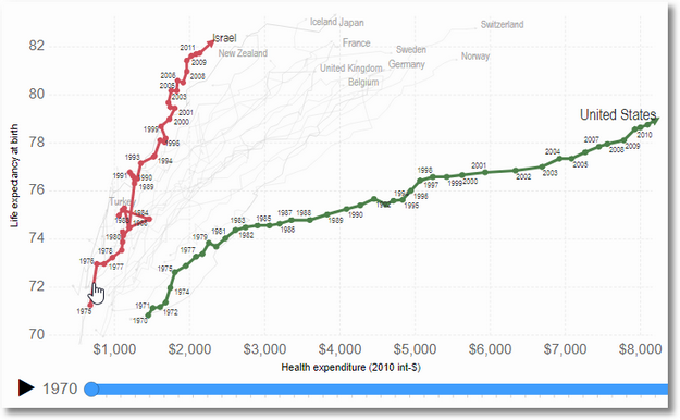 owid_life_expectancy_health_expenditure