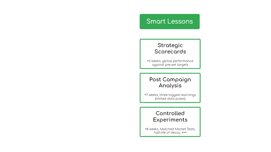 Smart Lessons | Analytics Components