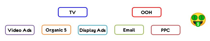 attribution_digital_offline_media