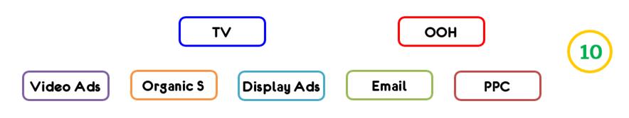 online_offline_attribution_analysis